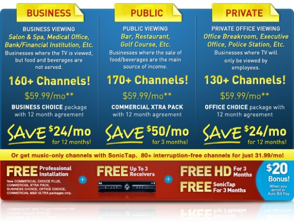 DIRECTV offers (Residential and Commercial) | Champion Elite